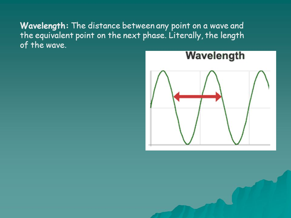 Wavelength: The distance between any point on a wave and the equivalent point on the next phase. Literally, the length of the wave.
