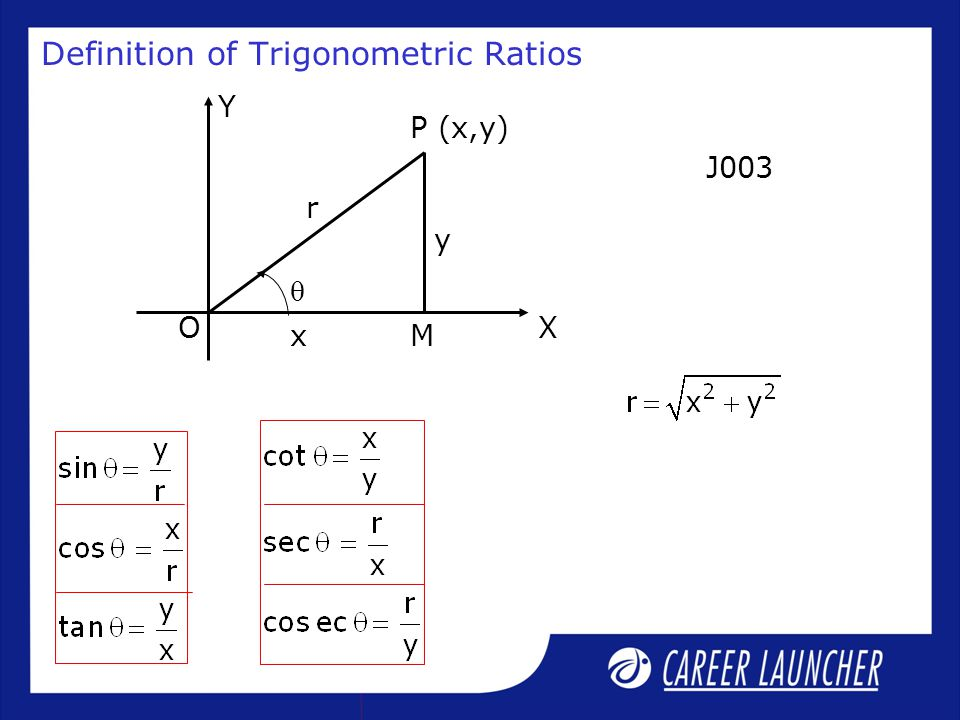 Definition of Trigonometric Ratios J003 x O Y X P (x,y) M  y r