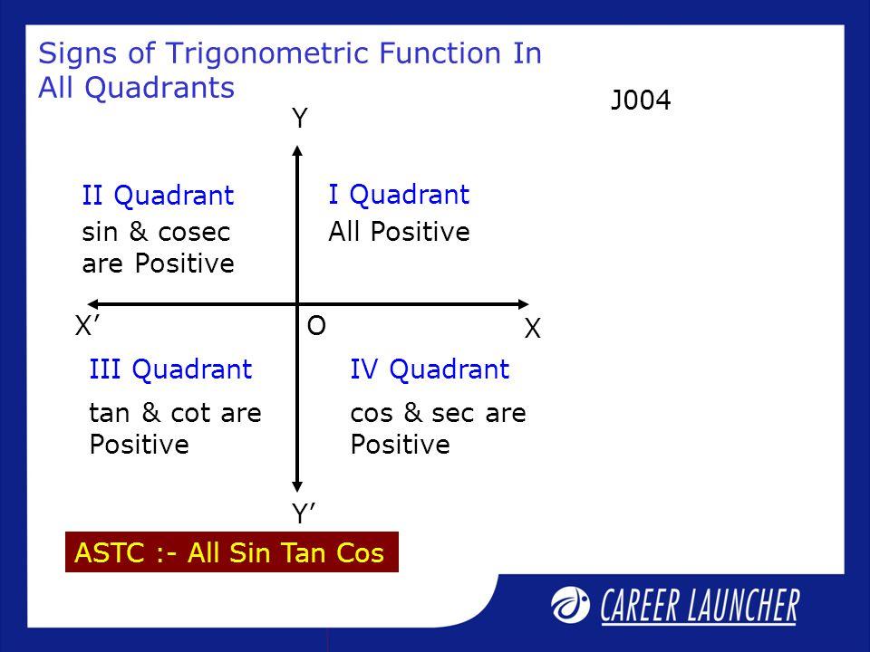 Signs of Trigonometric Function In All Quadrants I Quadrant All Positive II Quadrant sin & cosec are Positive III Quadrant tan & cot are Positive IV Q