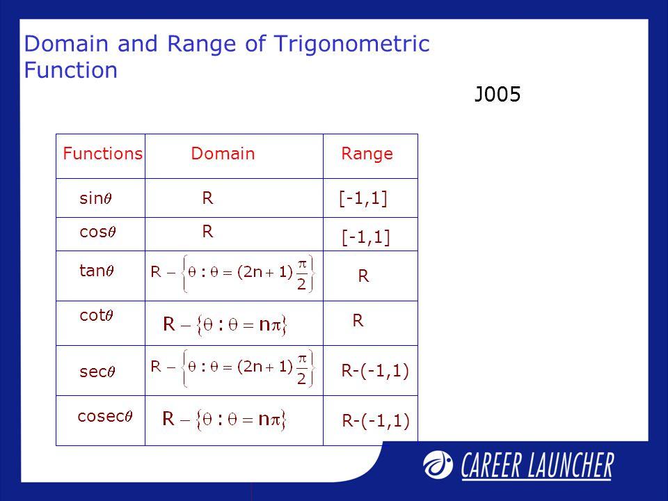 FunctionsDomainRange sin R[-1,1] cos R [-1,1] sec R-(-1,1) cosec R-(-1,1) tan R cot R Domain and Range of Trigonometric Function J005