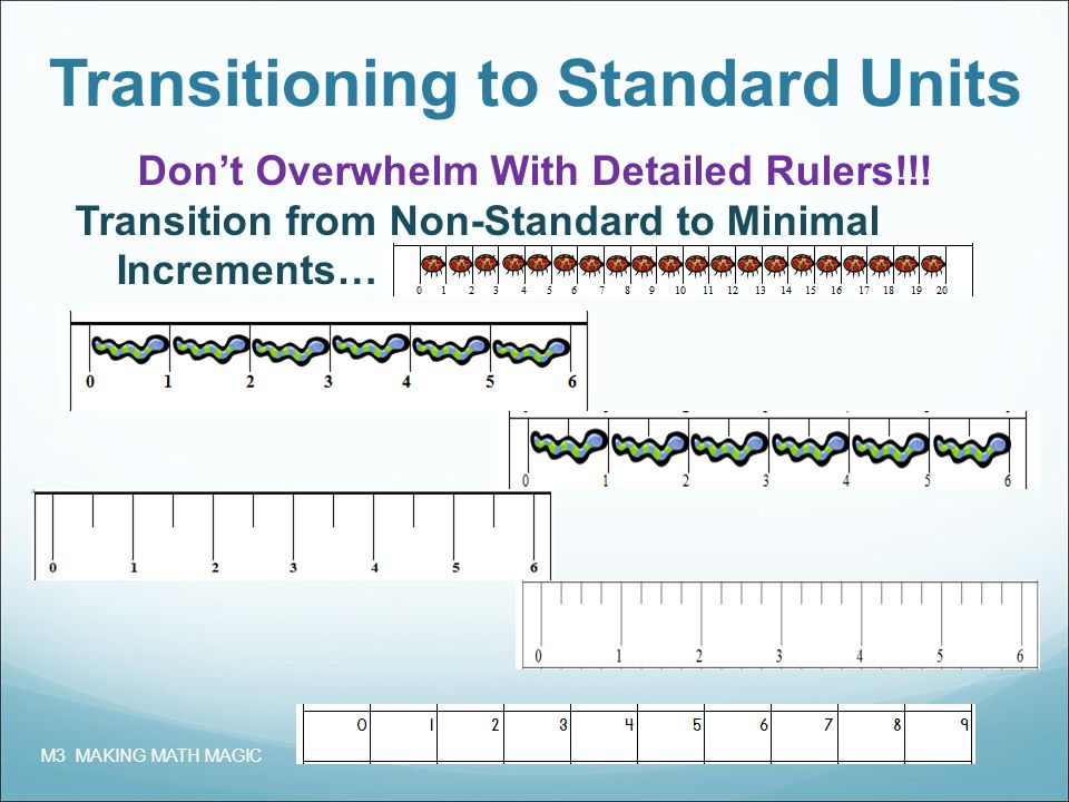 Transitioning to Standard Units Don't Overwhelm With Detailed Rulers!!.