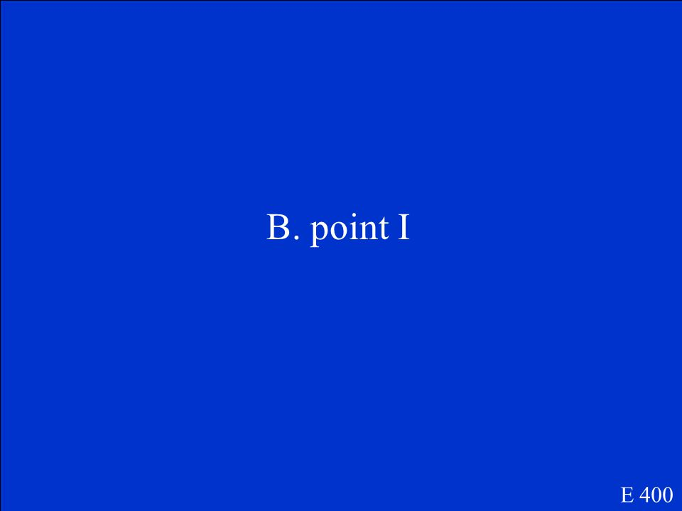 Which point is located at (2,5) E 400 A. point GB. point I C. point KD. point L