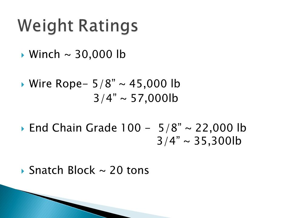  Winch ~ 30,000 lb  Wire Rope- 5/8 ~ 45,000 lb 3/4 ~ 57,000lb  End Chain Grade 100 - 5/8 ~ 22,000 lb 3/4 ~ 35,300lb  Snatch Block ~ 20 tons