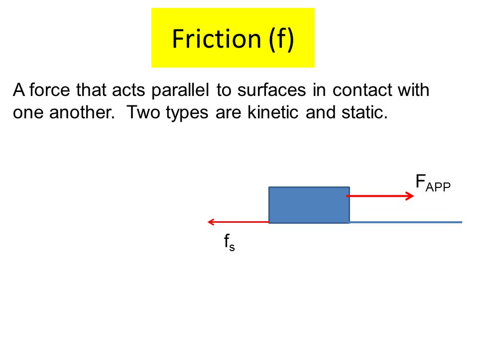 Friction (f) A force that acts parallel to surfaces in contact with one another. Two types are kinetic and static. fsfs F APP