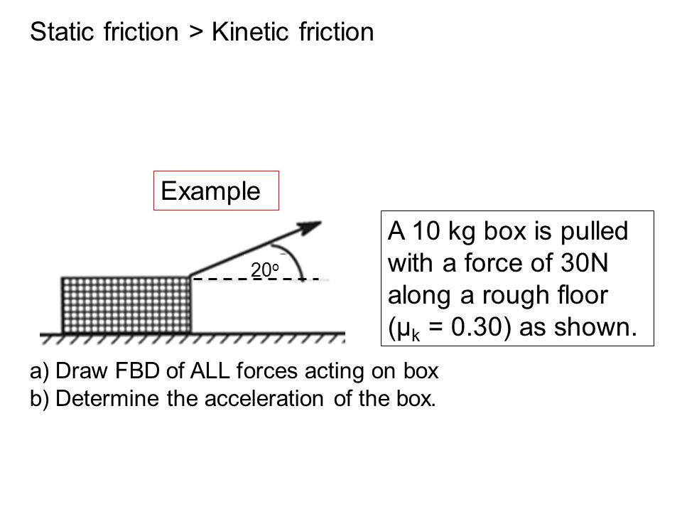 Static friction > Kinetic friction Example 20 o A 10 kg box is pulled with a force of 30N along a rough floor (μ k = 0.30) as shown. a)Draw FBD of ALL