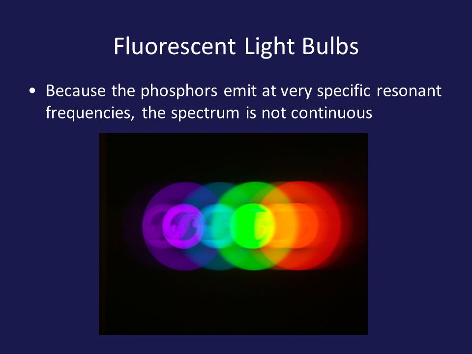 The atoms inside a fluorescent bulb have ultraviolet resonant frequencies Atom Electrons Invisible ultra- violet light Atom Phosphors white light
