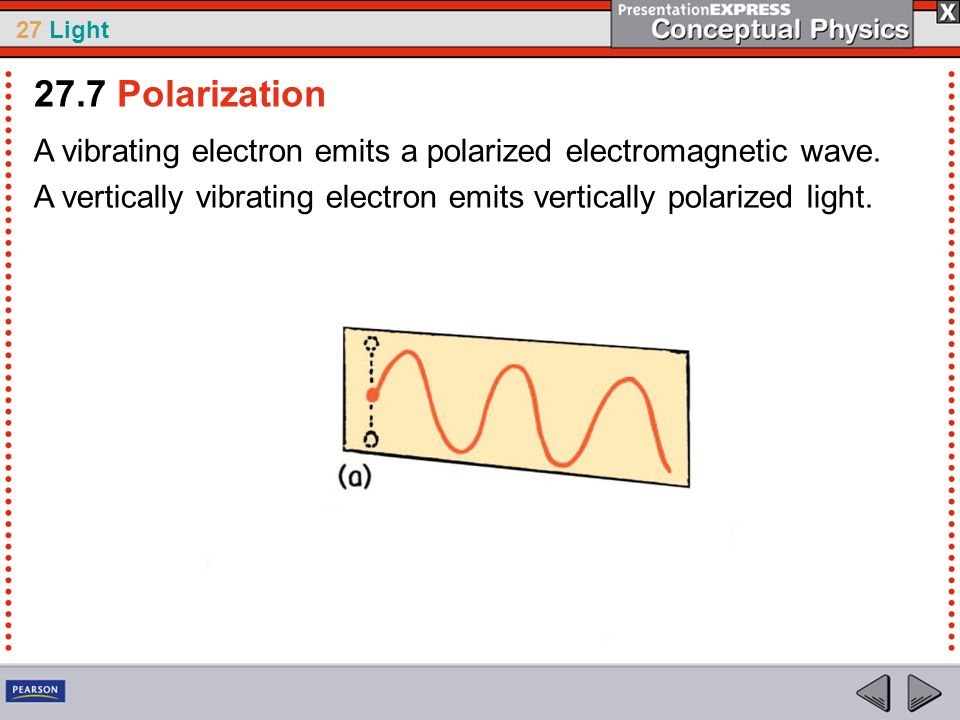 27 Light A vibrating electron emits a polarized electromagnetic wave.