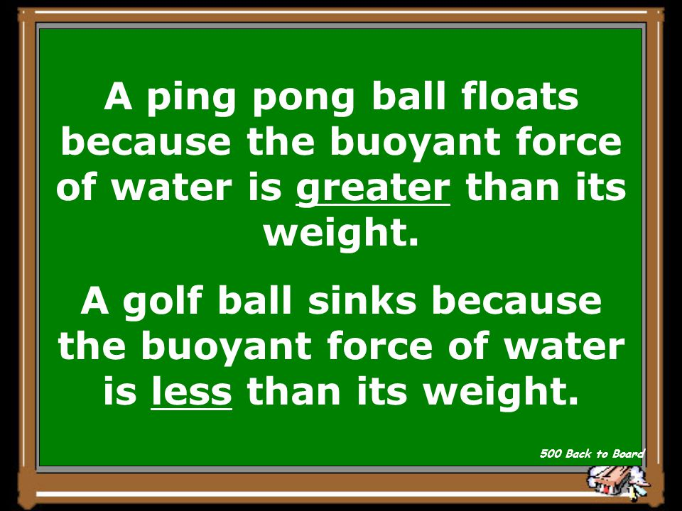 Use the words buoyant force to explain why a ping pong ball floats and a golf ball sinks.