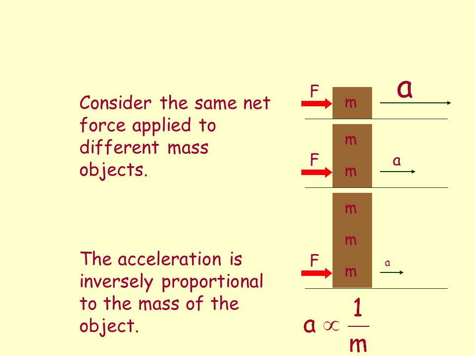 4. MASS RESISTS ACCELERATION  The acceleration of an object not only depends on the force applied to an object but it also depends on the mass of the