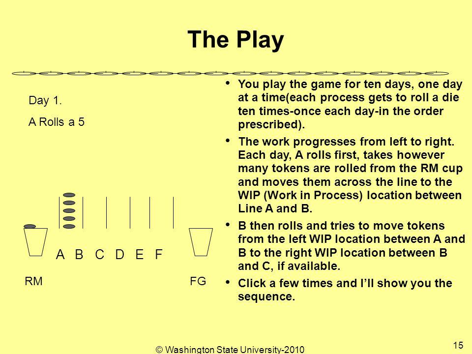 © Washington State University-2010 15 The Play RMFG A B C D E F Day 1.