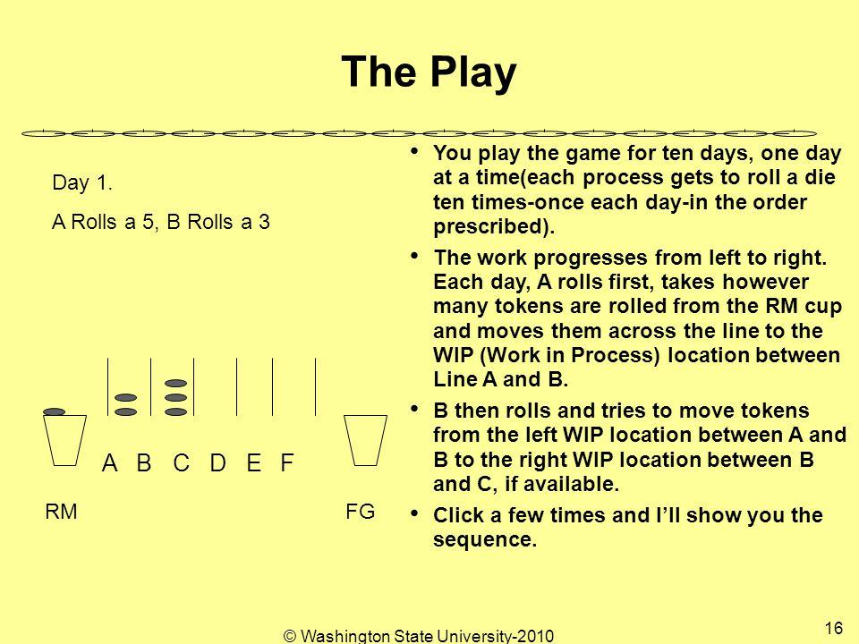 © Washington State University-2010 16 The Play RMFG A B C D E F Day 1.