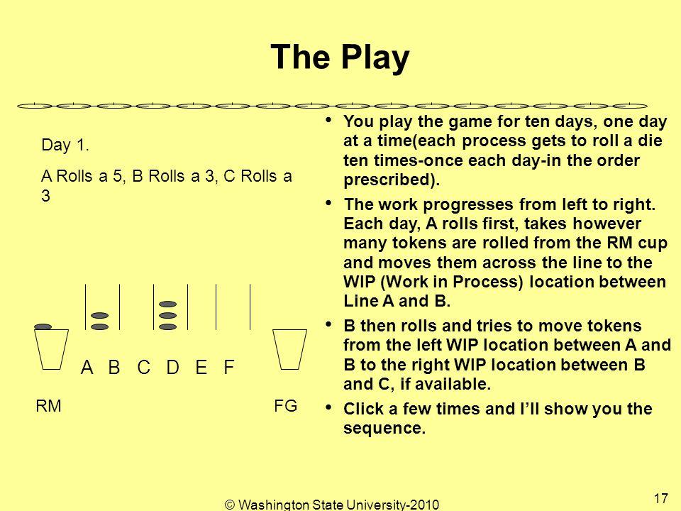 © Washington State University-2010 17 The Play RMFG A B C D E F Day 1.