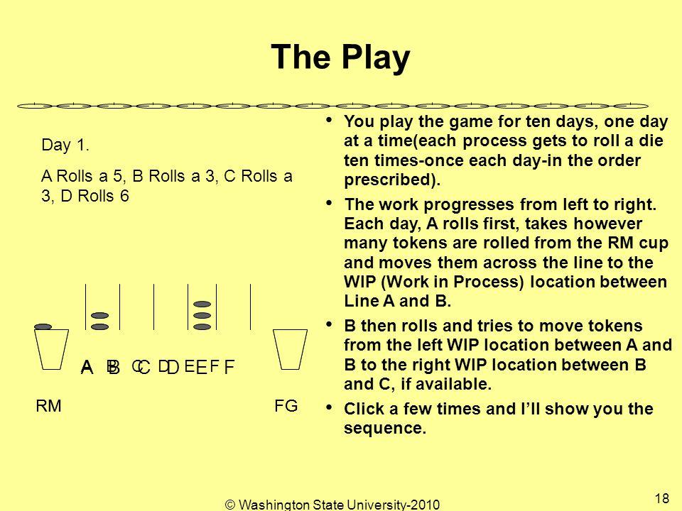 © Washington State University-2010 18 The Play RMFG A B C D E F Day 1.