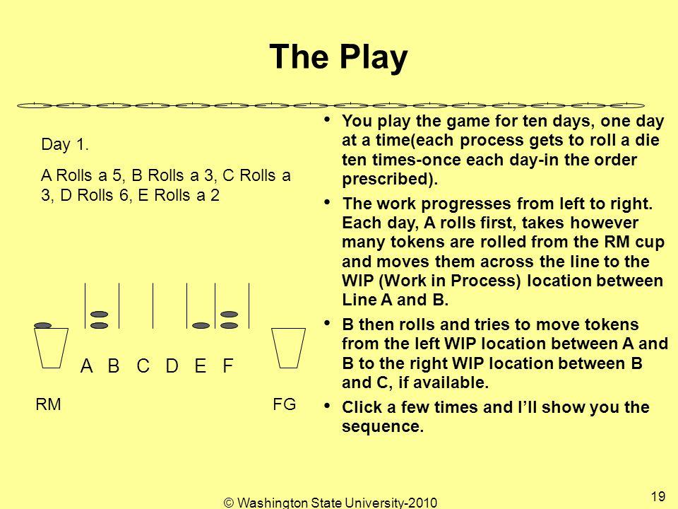© Washington State University-2010 19 The Play RMFG A B C D E F Day 1.