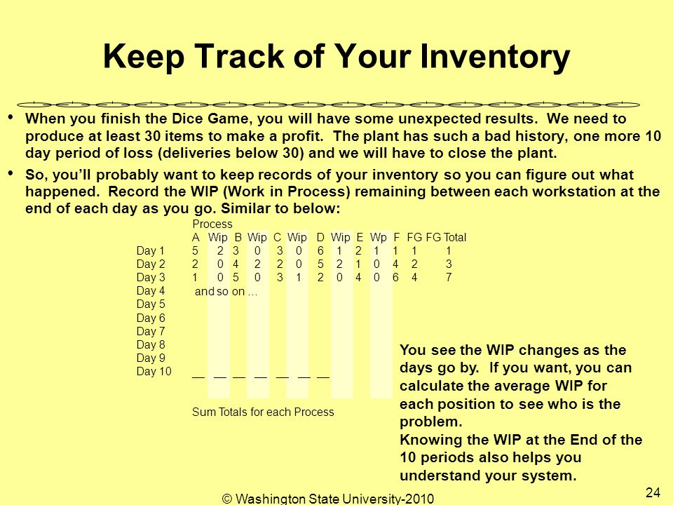 © Washington State University-2010 24 Keep Track of Your Inventory When you finish the Dice Game, you will have some unexpected results.