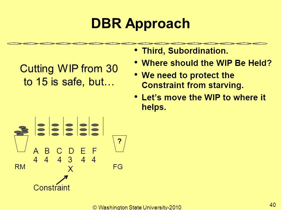 © Washington State University-2010 40 DBR Approach Third, Subordination.