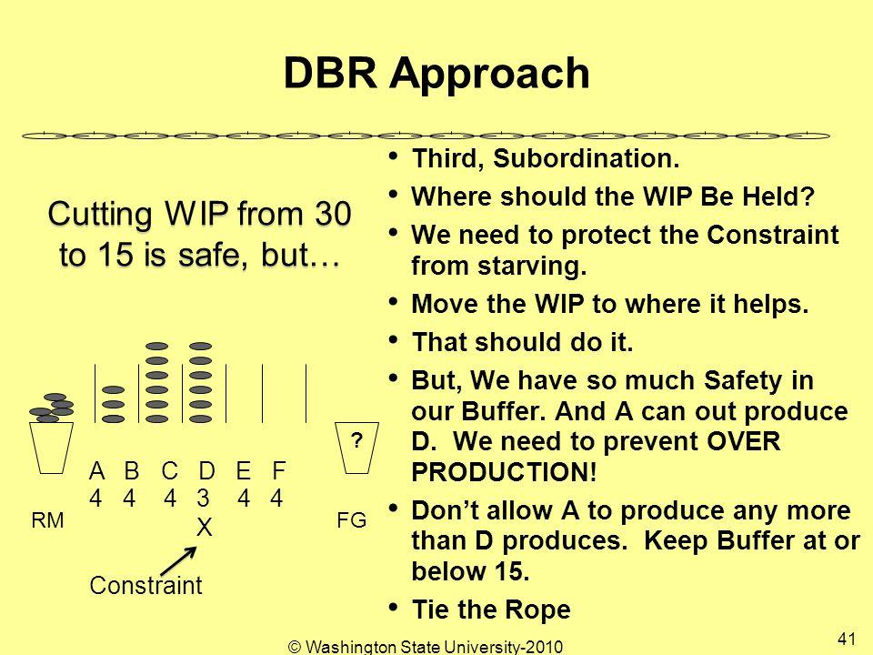 © Washington State University-2010 41 DBR Approach Third, Subordination.