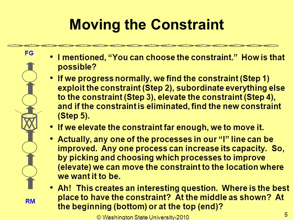© Washington State University-2010 5 Moving the Constraint I mentioned, You can choose the constraint. How is that possible.
