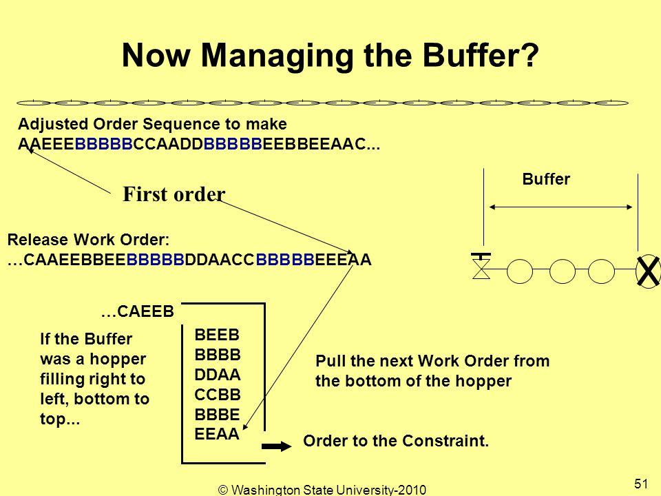 © Washington State University-2010 51 Now Managing the Buffer.