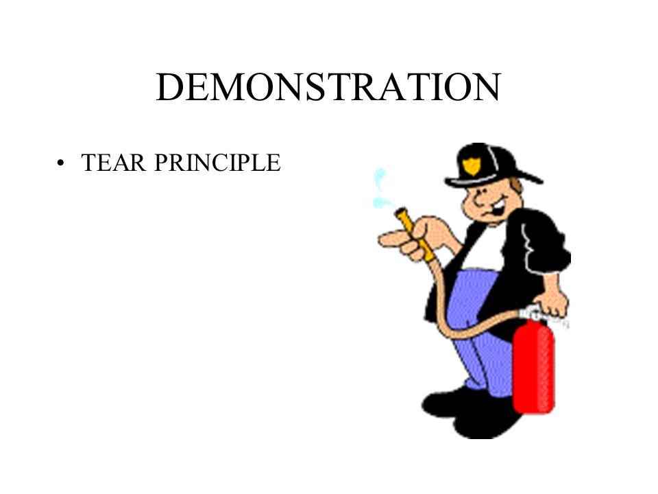DEMONSTRATION TEAR PRINCIPLE