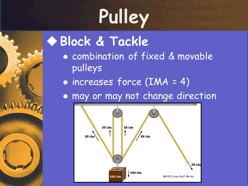 Pulley  Block & Tackle combination of fixed & movable pulleys increases force (IMA = 4) may or may not change direction