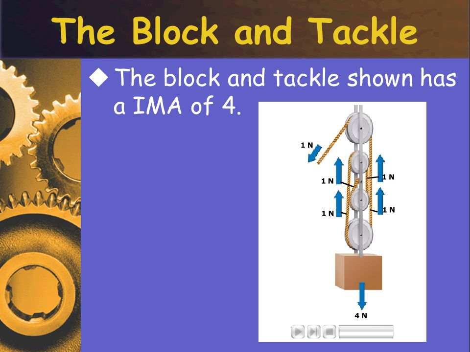 The Block and Tackle TThe block and tackle shown has a IMA of 4.