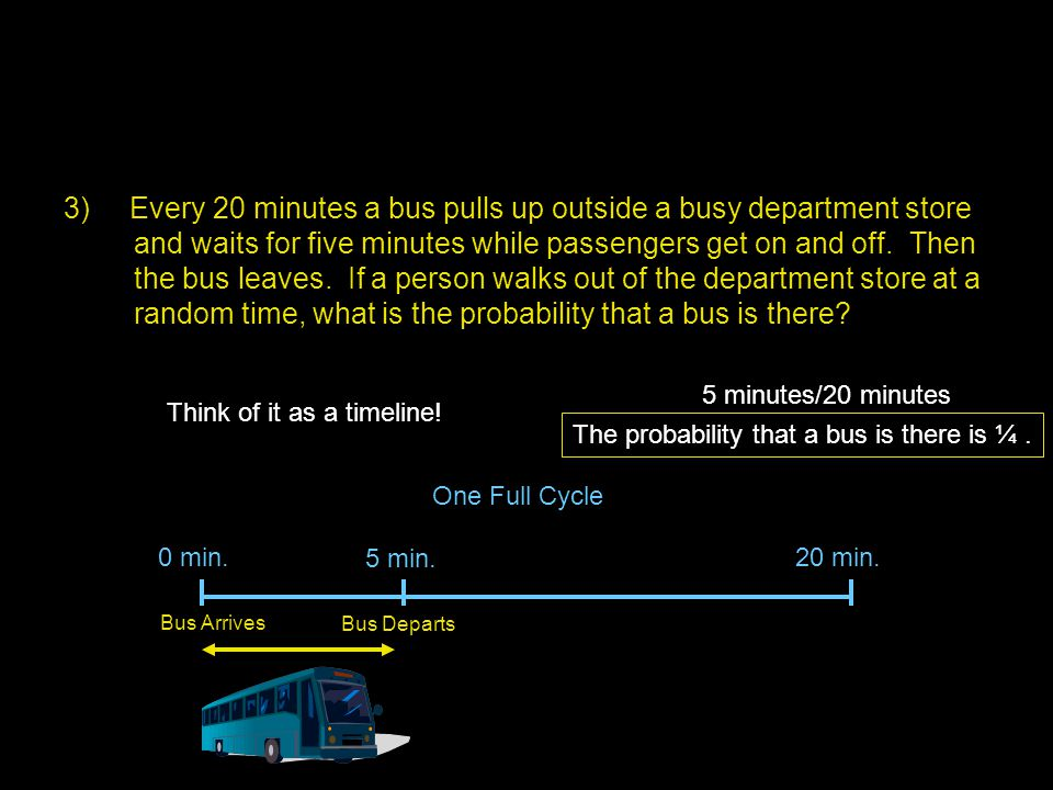 3) Every 20 minutes a bus pulls up outside a busy department store and waits for five minutes while passengers get on and off. Then the bus leaves. If