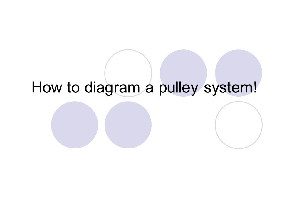 How to diagram a pulley system!