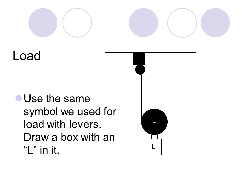 "Load Use the same symbol we used for load with levers. Draw a box with an ""L"" in it. L"
