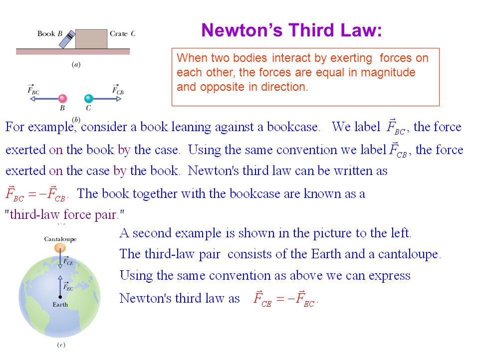 Recipe for the Application of Newton's Laws of Motion 1.
