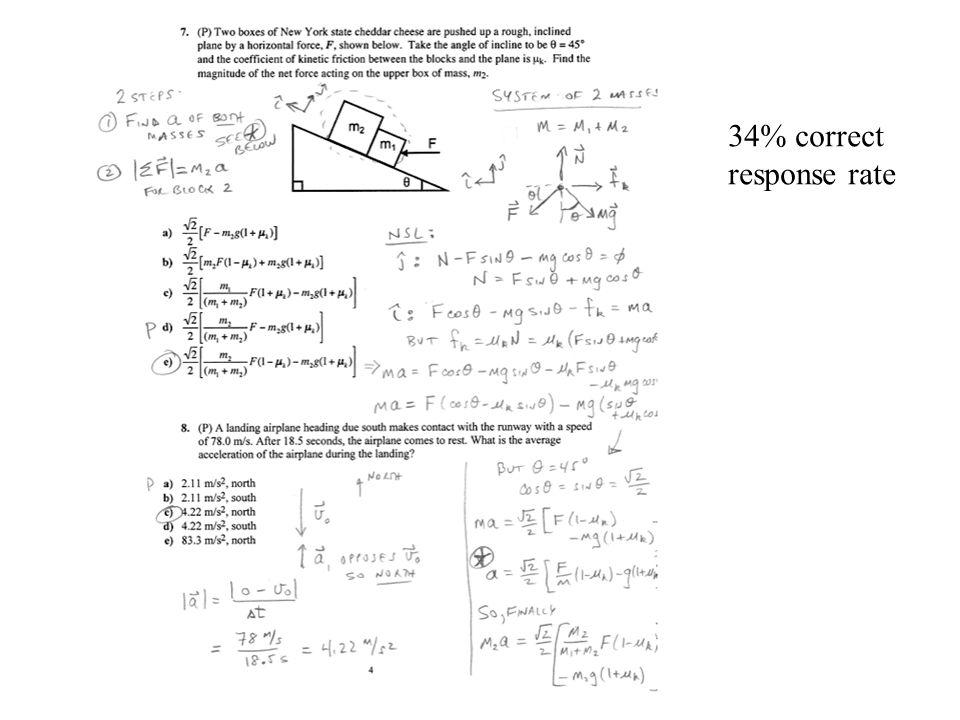 Exam 1 score distribution (on scale 0-40)