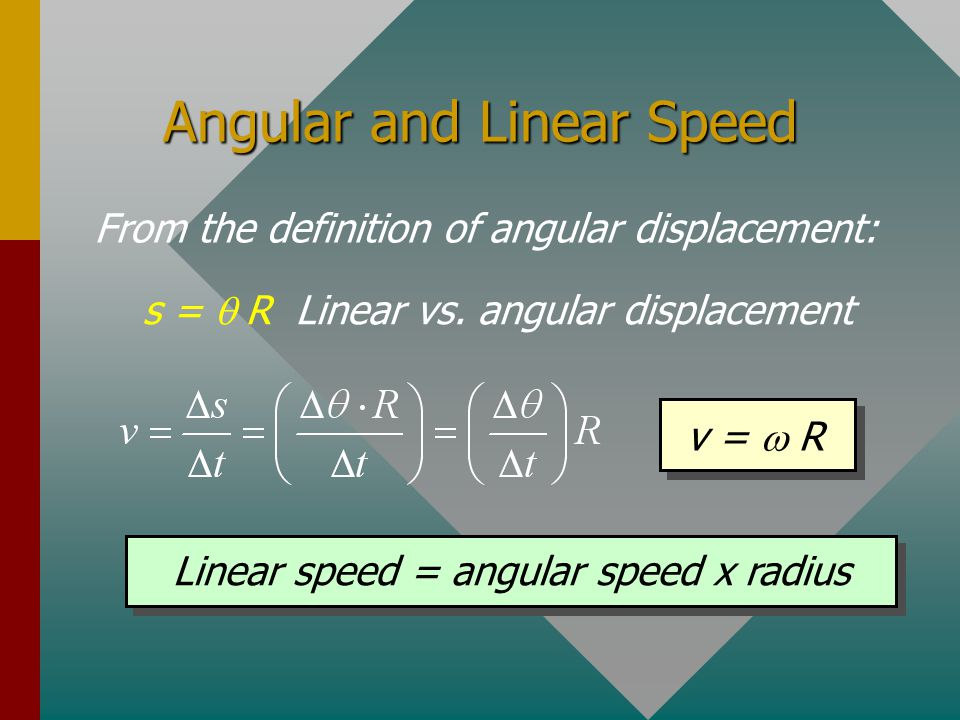 Example 5: The block is lifted from rest until the angular velocity of the drum is 16 rad/s after a time of 4 s. What is the average angular accelerat