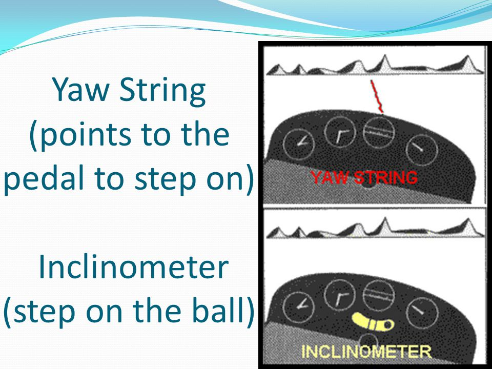 Yaw String (points to the pedal to step on) Inclinometer (step on the ball)