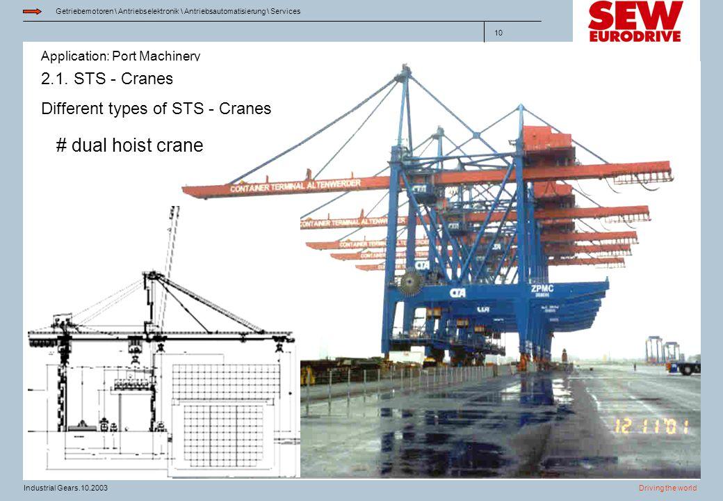 Application: Port Machinery Getriebemotoren \ Antriebselektronik \ Antriebsautomatisierung \ Services Driving the worldIndustrial Gears.10.2003 10 2.1