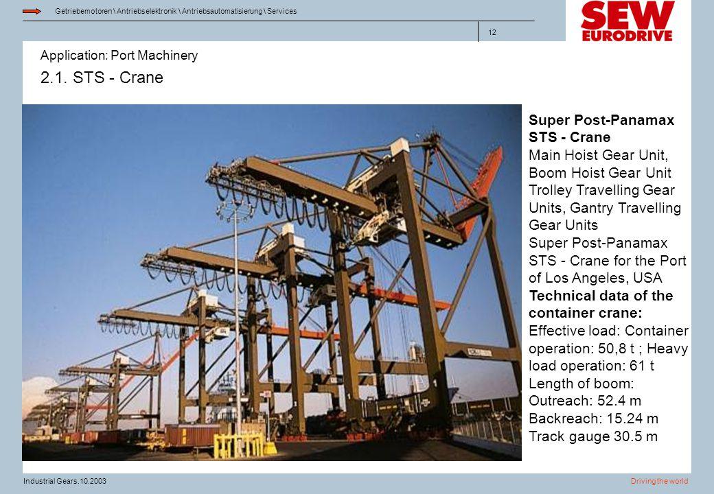 Application: Port Machinery Getriebemotoren \ Antriebselektronik \ Antriebsautomatisierung \ Services Driving the worldIndustrial Gears.10.2003 12 2.1