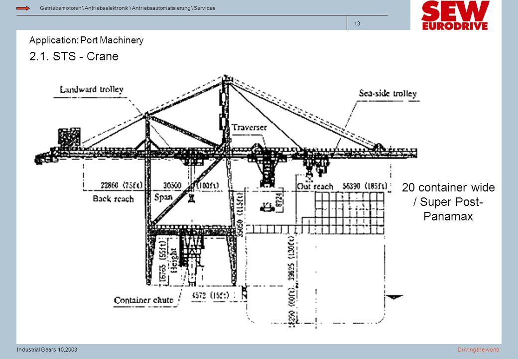 Application: Port Machinery Getriebemotoren \ Antriebselektronik \ Antriebsautomatisierung \ Services Driving the worldIndustrial Gears.10.2003 13 2.1