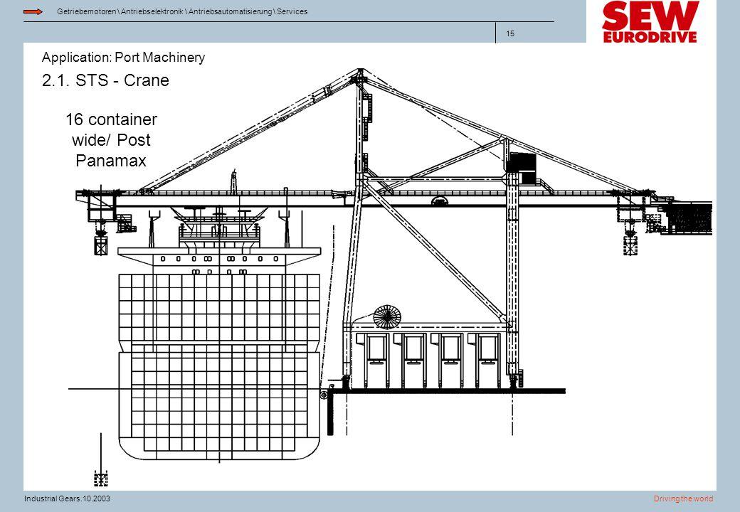 Application: Port Machinery Getriebemotoren \ Antriebselektronik \ Antriebsautomatisierung \ Services Driving the worldIndustrial Gears.10.2003 15 2.1