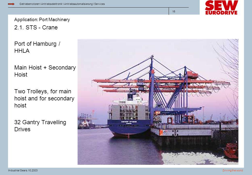 Application: Port Machinery Getriebemotoren \ Antriebselektronik \ Antriebsautomatisierung \ Services Driving the worldIndustrial Gears.10.2003 16 2.1