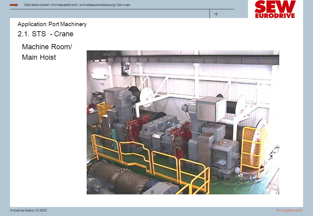 Application: Port Machinery Getriebemotoren \ Antriebselektronik \ Antriebsautomatisierung \ Services Driving the worldIndustrial Gears.10.2003 18 2.1
