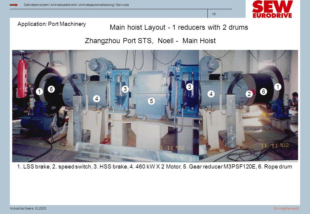 Application: Port Machinery Getriebemotoren \ Antriebselektronik \ Antriebsautomatisierung \ Services Driving the worldIndustrial Gears.10.2003 19 Zha