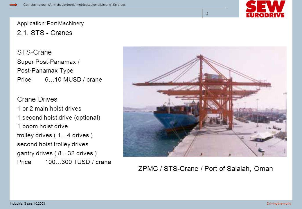 Application: Port Machinery Getriebemotoren \ Antriebselektronik \ Antriebsautomatisierung \ Services Driving the worldIndustrial Gears.10.2003 2 2.1.