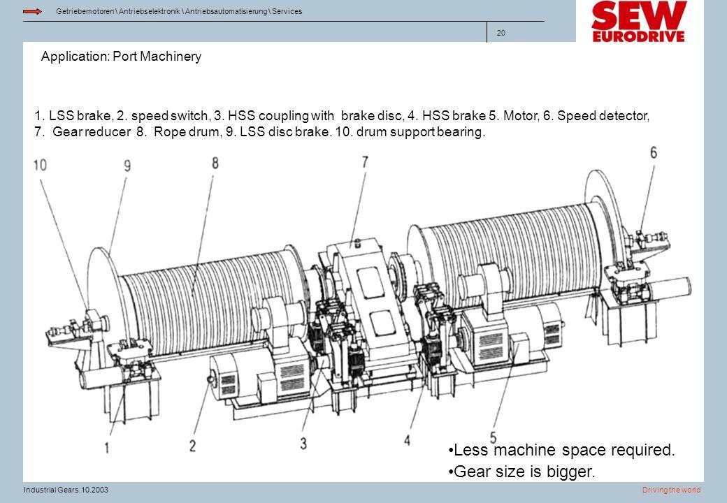 Application: Port Machinery Getriebemotoren \ Antriebselektronik \ Antriebsautomatisierung \ Services Driving the worldIndustrial Gears.10.2003 20 1.
