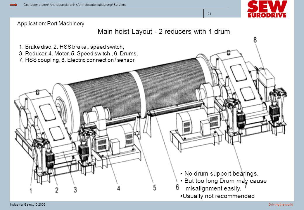 Application: Port Machinery Getriebemotoren \ Antriebselektronik \ Antriebsautomatisierung \ Services Driving the worldIndustrial Gears.10.2003 21 Mai