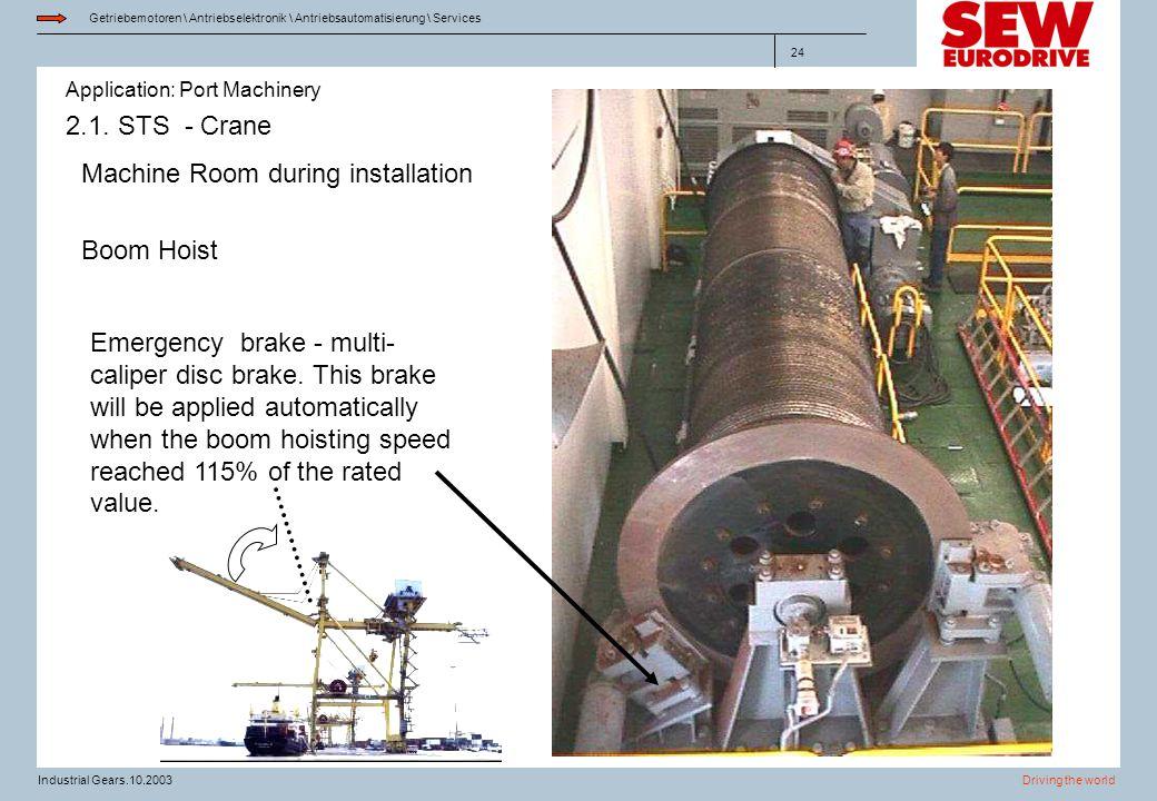 Application: Port Machinery Getriebemotoren \ Antriebselektronik \ Antriebsautomatisierung \ Services Driving the worldIndustrial Gears.10.2003 24 2.1