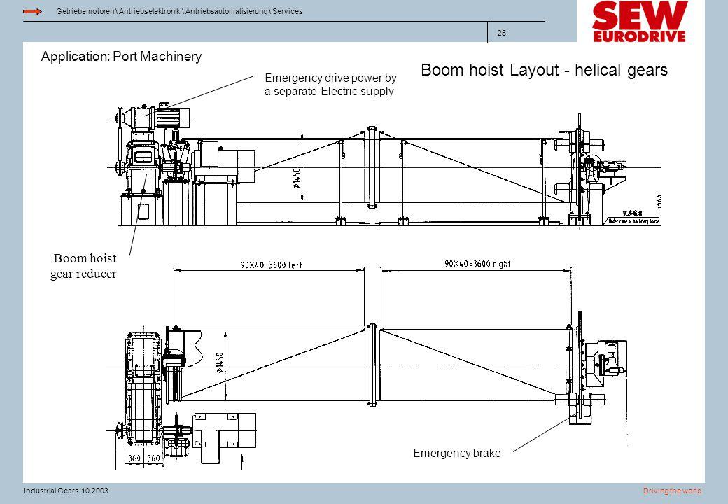 Application: Port Machinery Getriebemotoren \ Antriebselektronik \ Antriebsautomatisierung \ Services Driving the worldIndustrial Gears.10.2003 25 Eme
