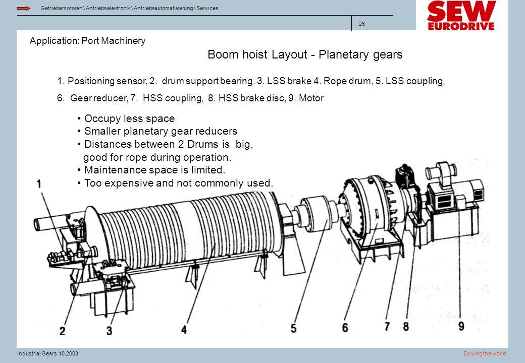 Application: Port Machinery Getriebemotoren \ Antriebselektronik \ Antriebsautomatisierung \ Services Driving the worldIndustrial Gears.10.2003 26 Boo