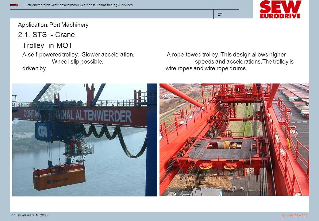 Application: Port Machinery Getriebemotoren \ Antriebselektronik \ Antriebsautomatisierung \ Services Driving the worldIndustrial Gears.10.2003 27 2.1