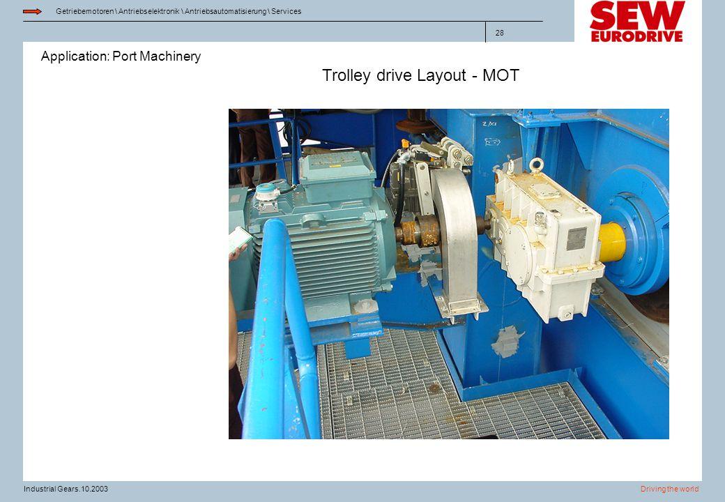 Application: Port Machinery Getriebemotoren \ Antriebselektronik \ Antriebsautomatisierung \ Services Driving the worldIndustrial Gears.10.2003 28 Tro