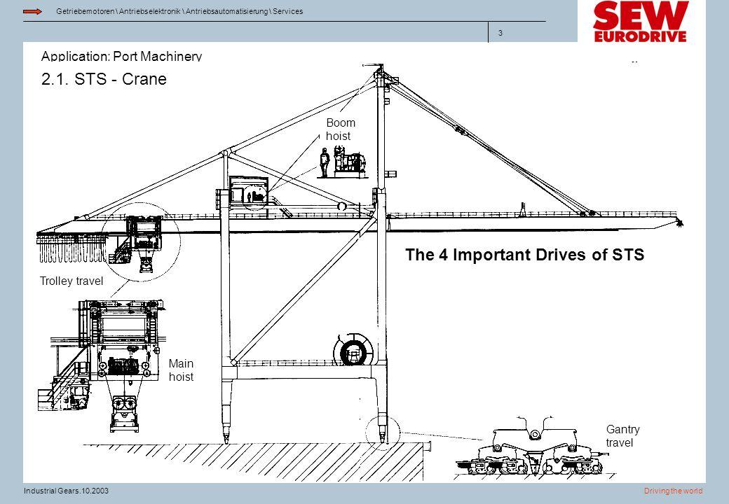 Application: Port Machinery Getriebemotoren \ Antriebselektronik \ Antriebsautomatisierung \ Services Driving the worldIndustrial Gears.10.2003 3 2.1.