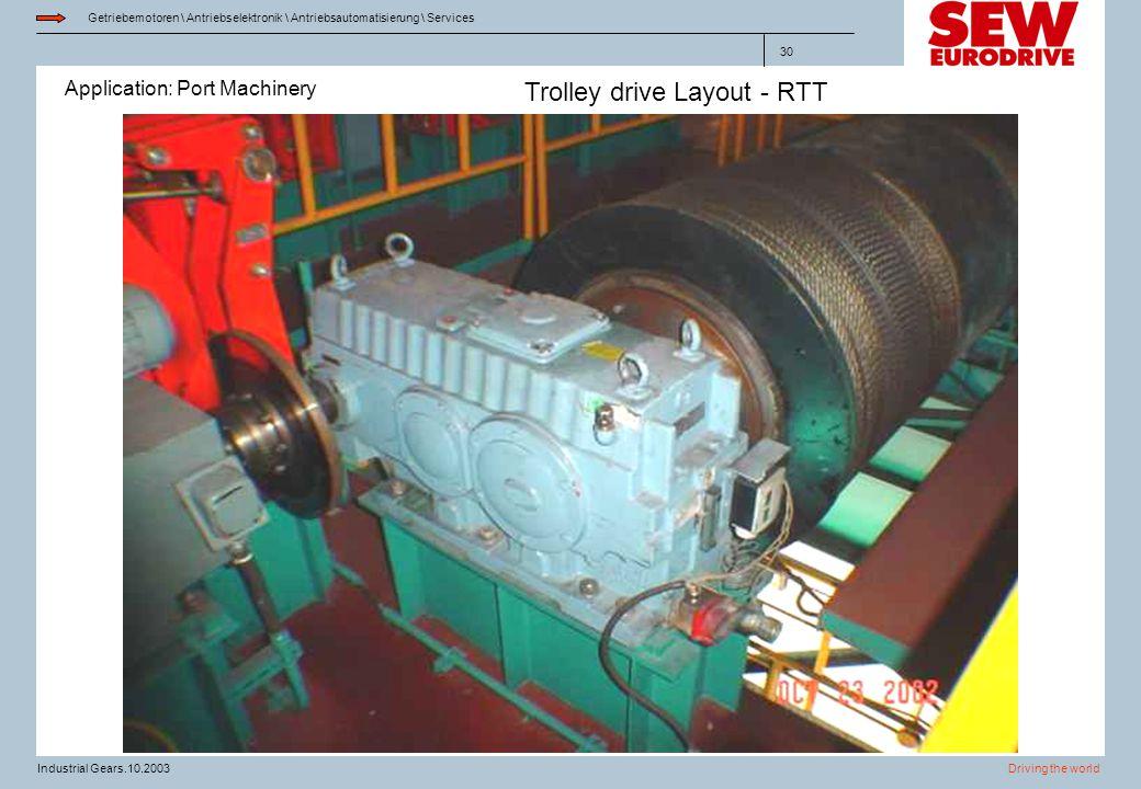 Application: Port Machinery Getriebemotoren \ Antriebselektronik \ Antriebsautomatisierung \ Services Driving the worldIndustrial Gears.10.2003 30 Tro